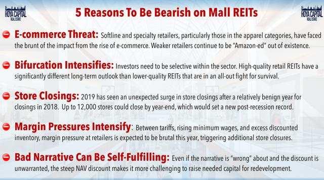 mall REITs bearish