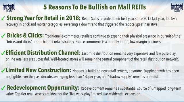 mall REIT bullish 2019
