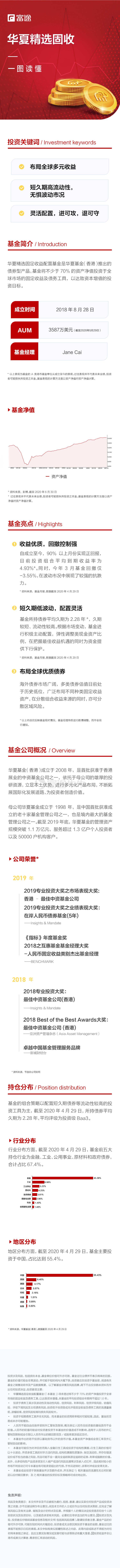 一图读懂 | 华夏精选固定收益配置基金,布局全球多元收益